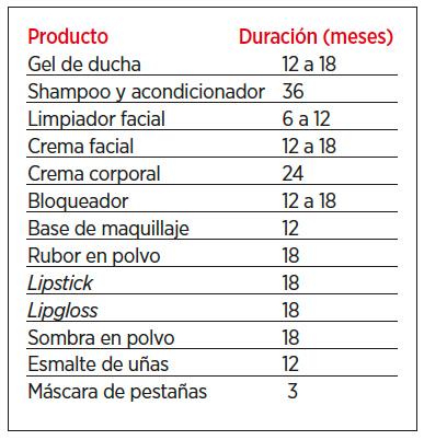 detox cosméticos cosmetiquera productos